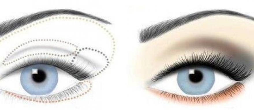 Увеличить глаза при помощи макияжа