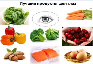 Продукты-полезные-для-глаз